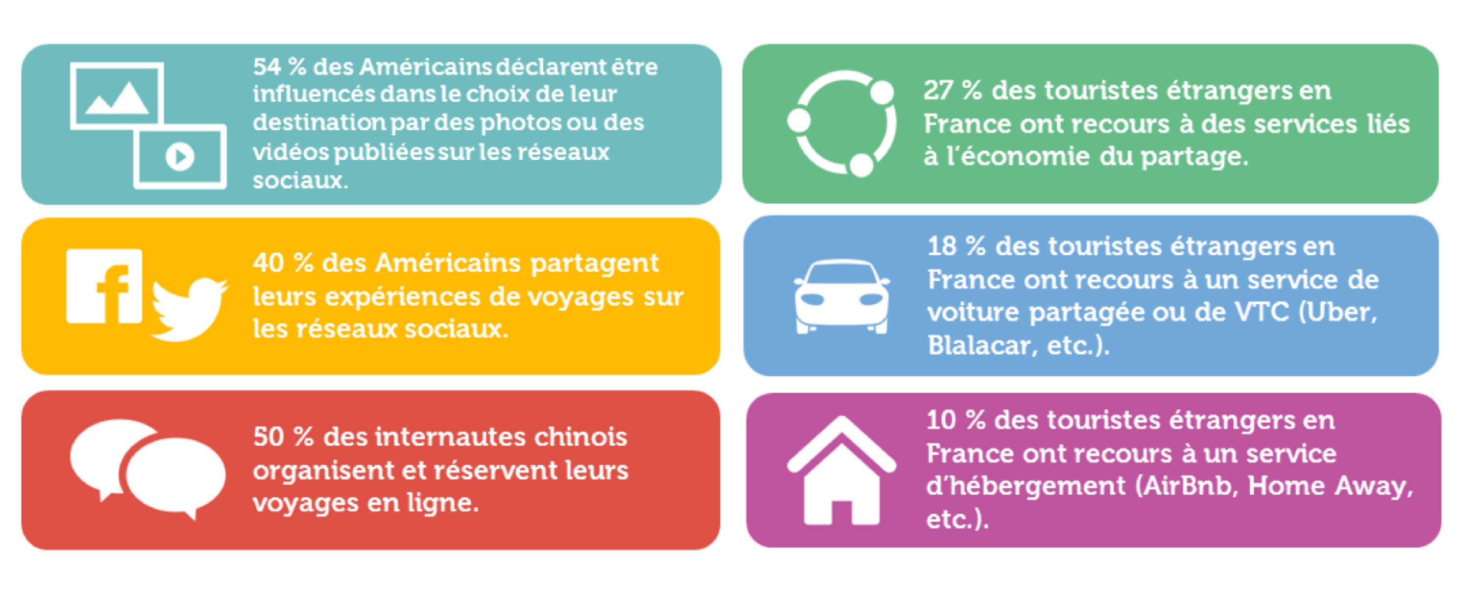 Le CRT Nouvelle-Aquitaine rencontre le marché mondial du tourisme à Marseille