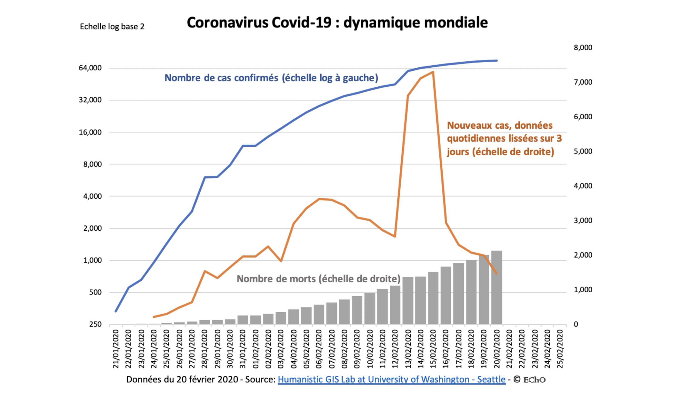 Coronavirus: les conséquences sur l'économie russe et les mesures du plan anti-crise
