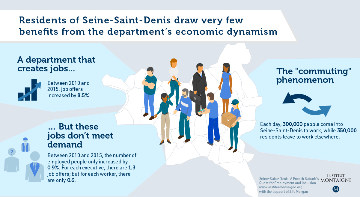 Seine-Saint-Denis: A French Suburb's Quest for Employment and Inclusion - Infographie - Residents of Seine-Saint-Denis draw very few  benefits from the department's economic dynamism
